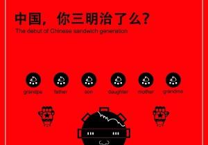 《中国,你三明治了么?》——中国三明治一周年精华本首发